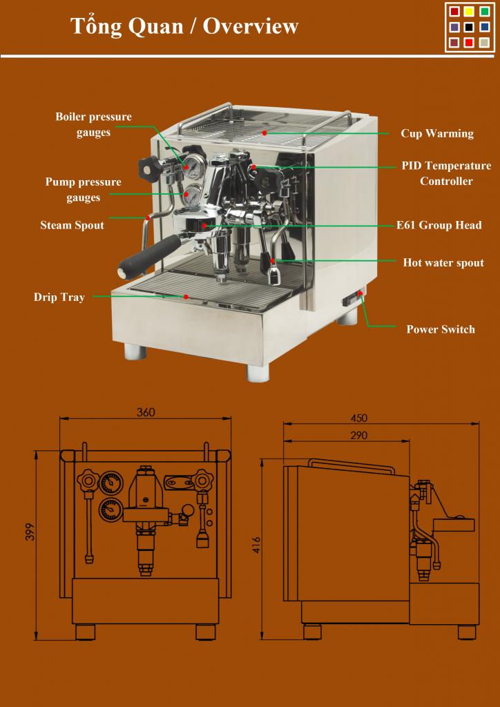 Thông số kỹ thuật máy pha cafe Ý mozanio